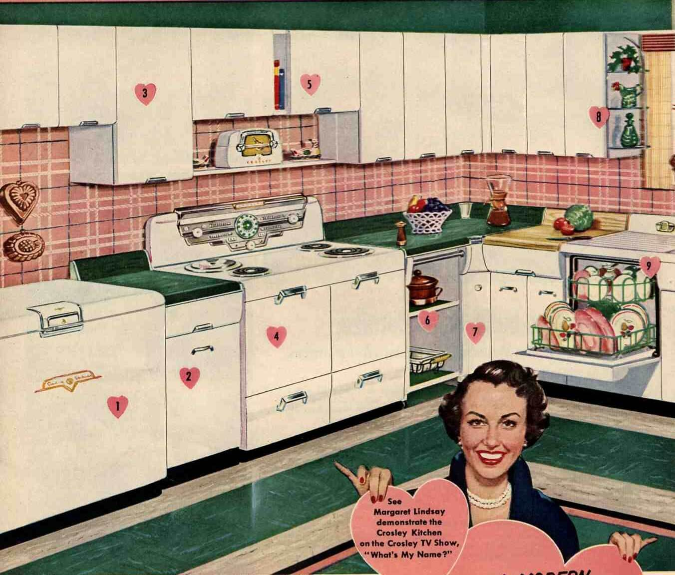Retro Kitchen Illustration: History, Design And FAQ