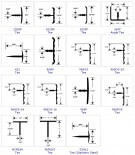These are the aluminum tees. There are numerous profiles available. The numbers at the end refer to length.