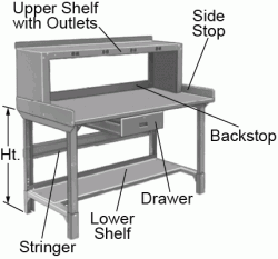workbench-components