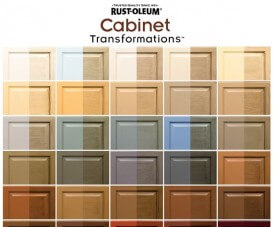 kitchen cabinet colors