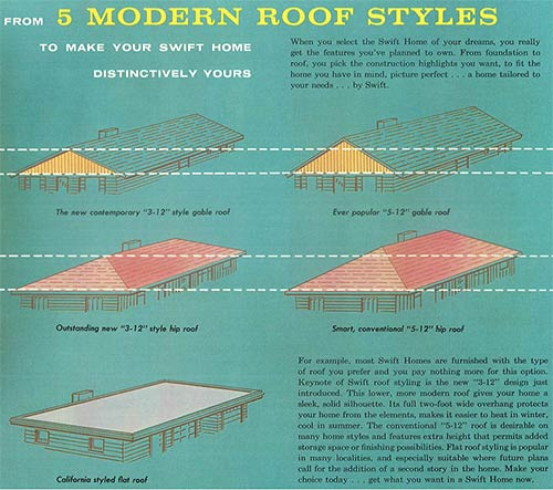 Terrific curb appeal ideas from swift homes 1957 house for Ranch house roof styles