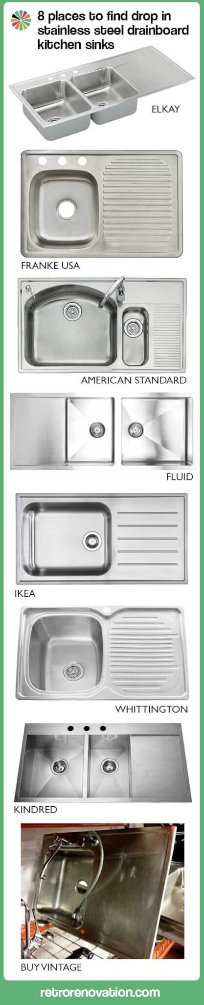 Drop-in-ss-drainboard-sinks