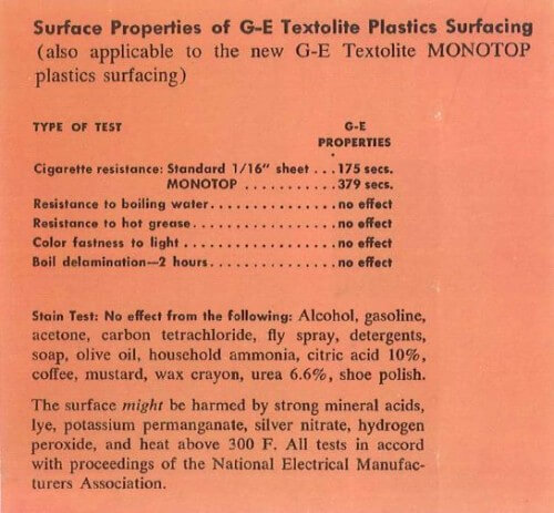 GE Monotop surface properties
