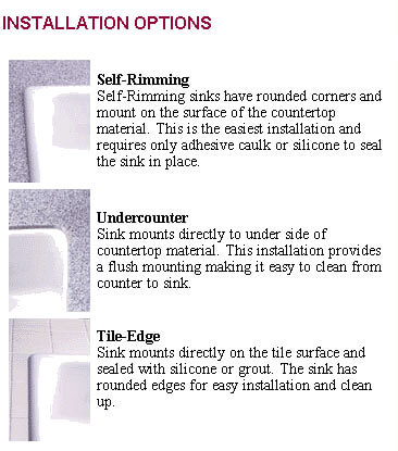 Thermocast acrylic sink features