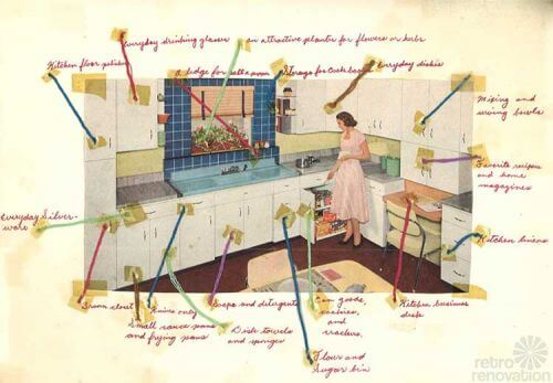 retro-kitchen-organized