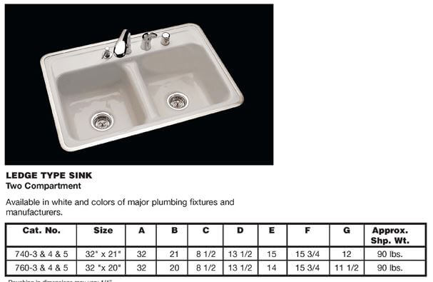 Metal Rim Kitchen Sink Double Bowl