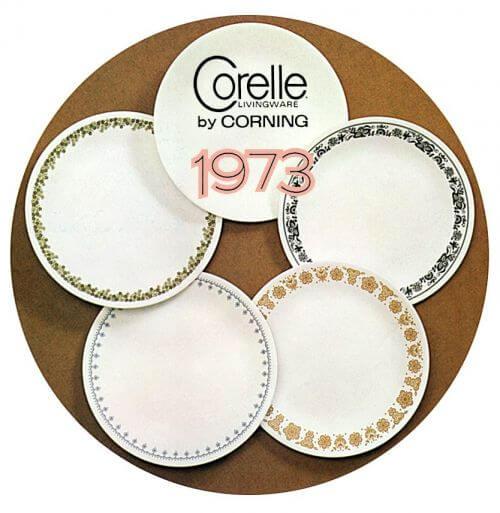 Corelle Vintage Blue 103