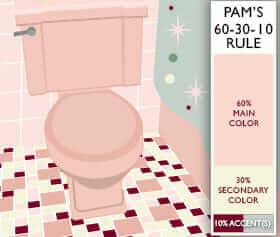 Foolproof-bathroom-design-guideROTATOR