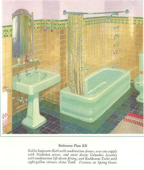 Kohler Colors For Toilets