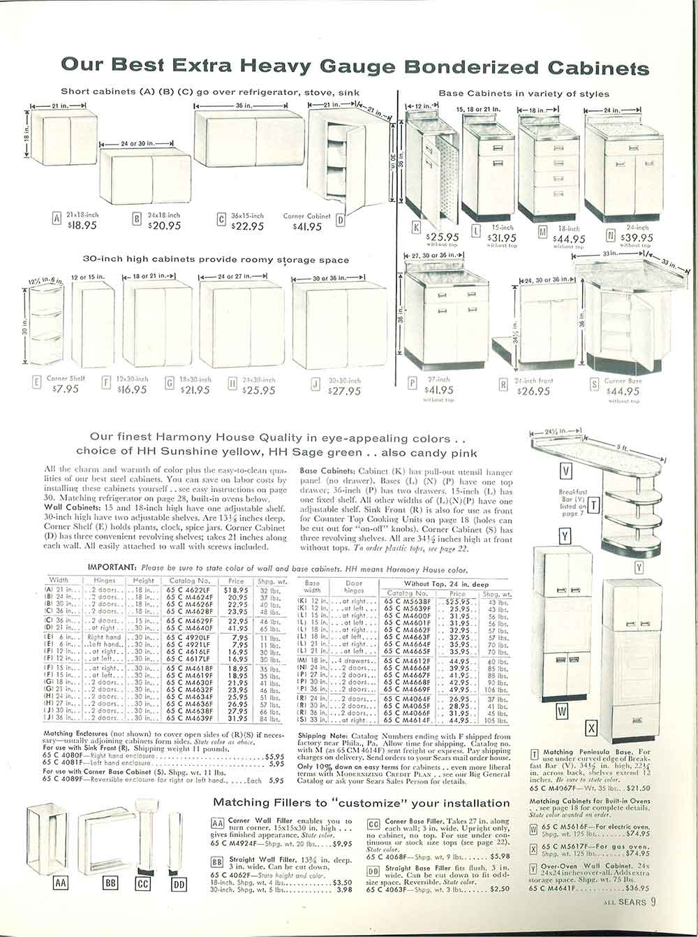 Kitchen Cabinet Sizes Vintage Sears