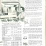 Sears retro appliances
