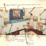retro-kitchen-organized