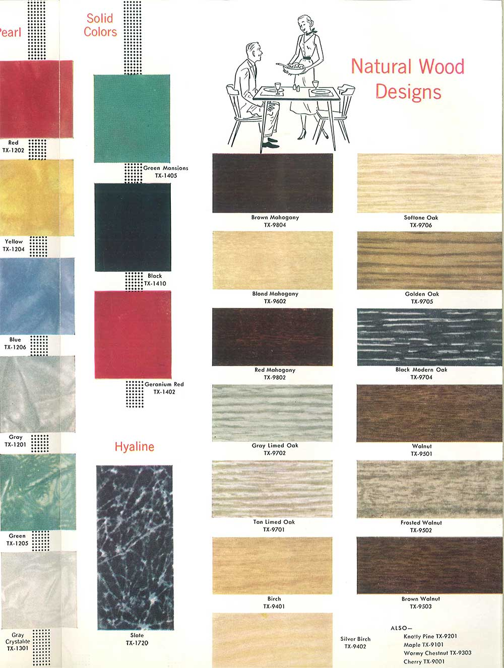 Ge Textolite Laminate Patterns From 1953 Retro Renovation