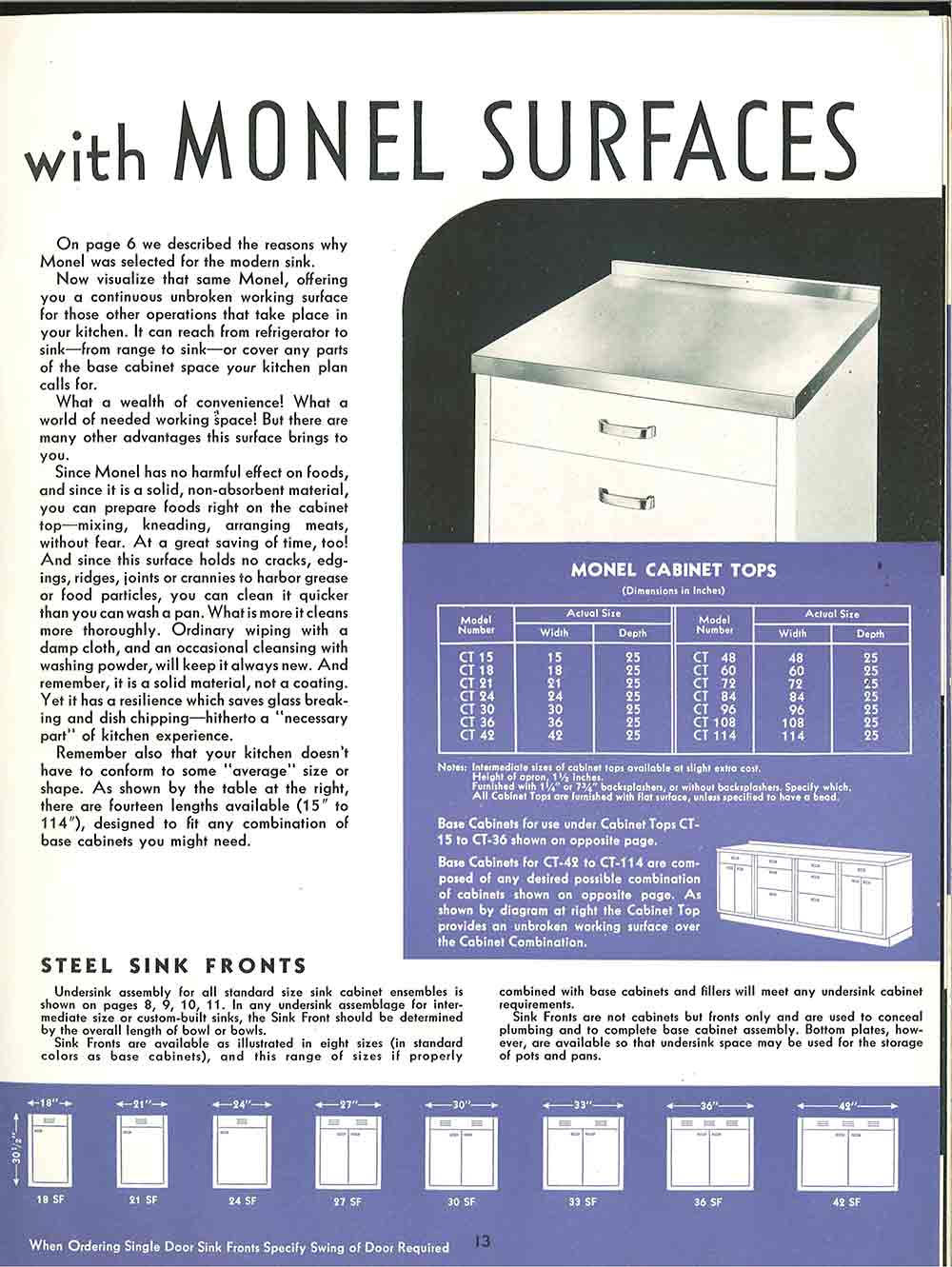 Monel Rare And Wonderful Vintage Kitchen Sink And