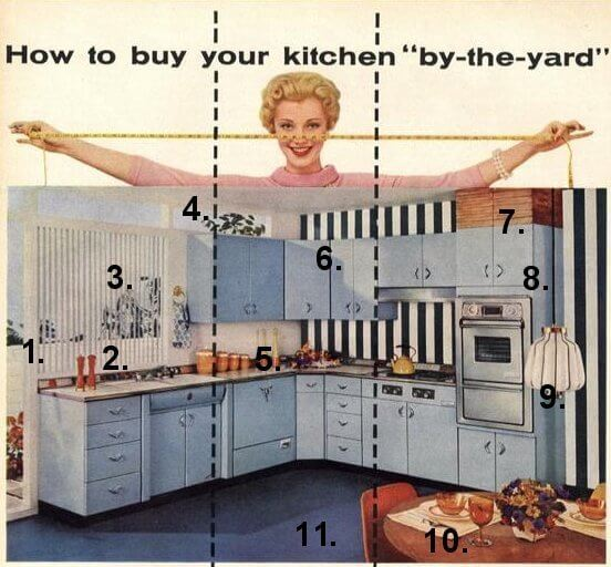 Kitchen Remodel Youngstown Oh: Flashback Kitchen Design: This 50s Youngstown Kitchen