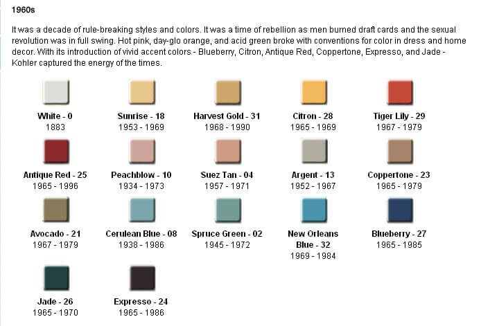 Paint Colors For Bathrooms