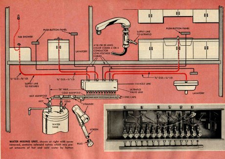 basic plumbing wiring wiring diagram basic plumbing wiring wiring diagram user basic plumbing wiring