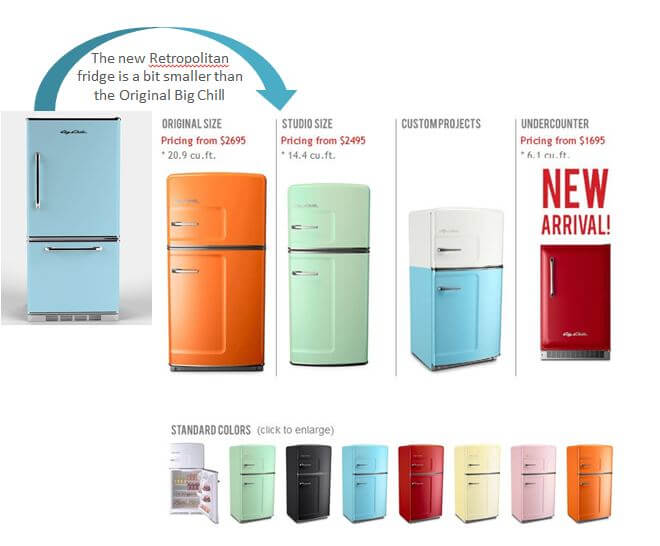 complete lineup of retro design refrigerators from big chill