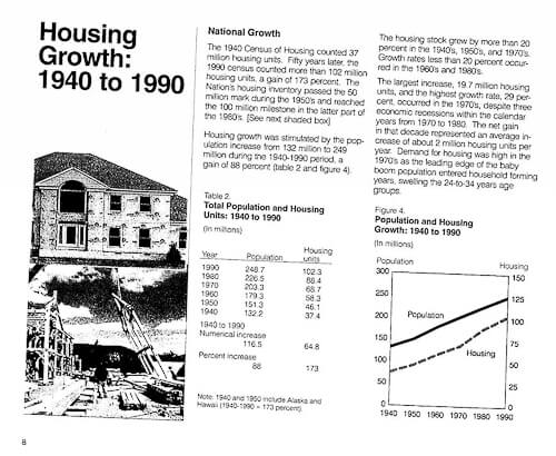 historical housing data