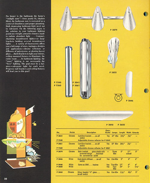 progress lighting catalog vintage retro