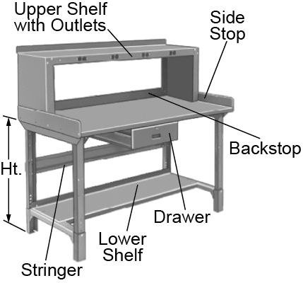 design your own workbench