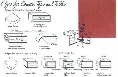 counter top edges for mid century houses guide from 1953