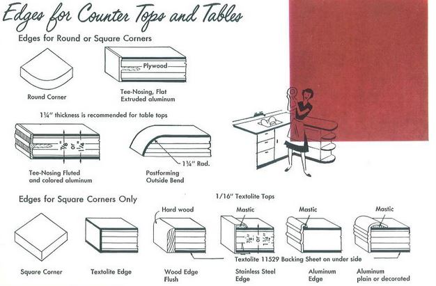 10 Ways To Do Counter Top Edges From 1953 Retro Renovation