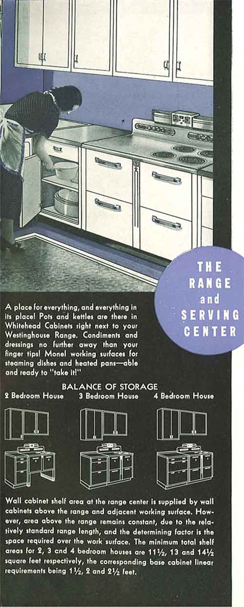 how many kitchen cabinets do you need? scientific advice from 1939