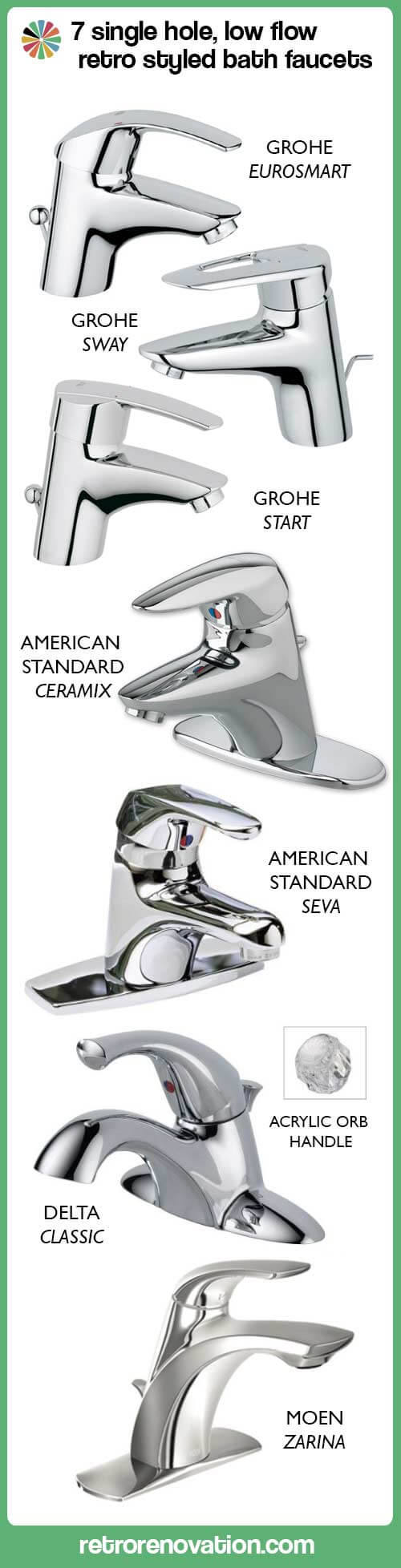 water-saving-single-hole-faucets