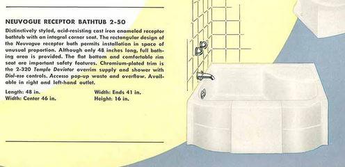 neuvogue-bathtub