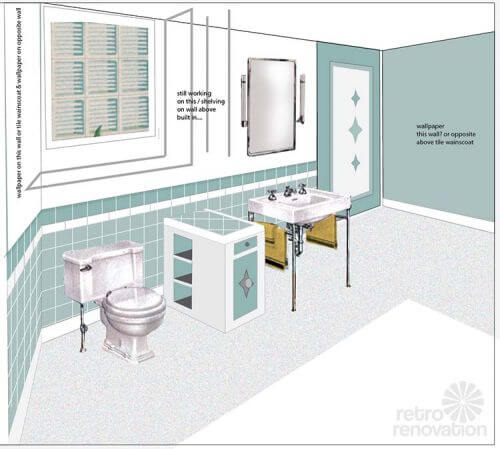 bathroom-drawing-retro