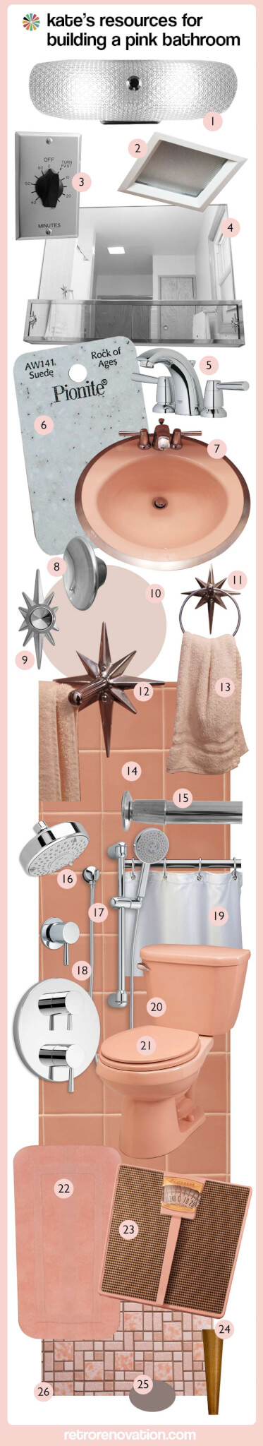 pink bathroom sources