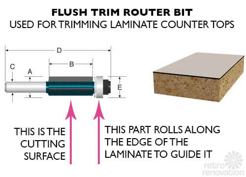 laminate-router-bit