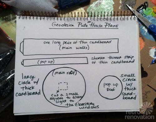 round-putz-house-tips