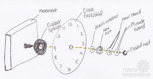 clock-movement-replacement