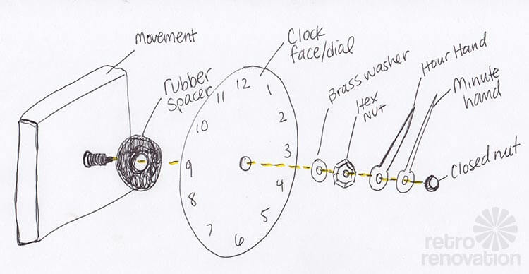 exploded view of clock parts