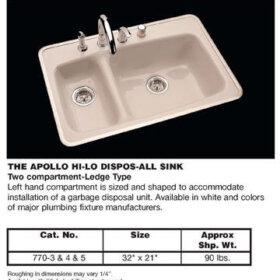 retro kitchen sink metal ring