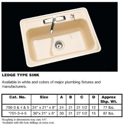 Five designs of metal rimmed kitchen sinks - howdy, hudee! - Retro ...