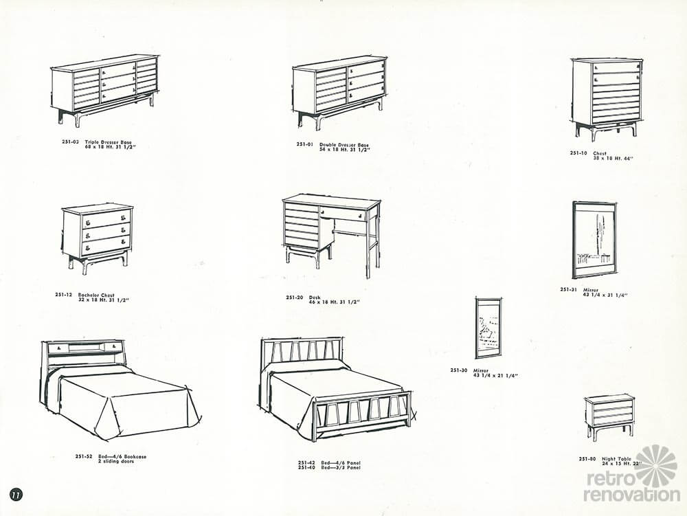 Stanley Furnitures American Forum Line A Page Catalog From - Furniture forum