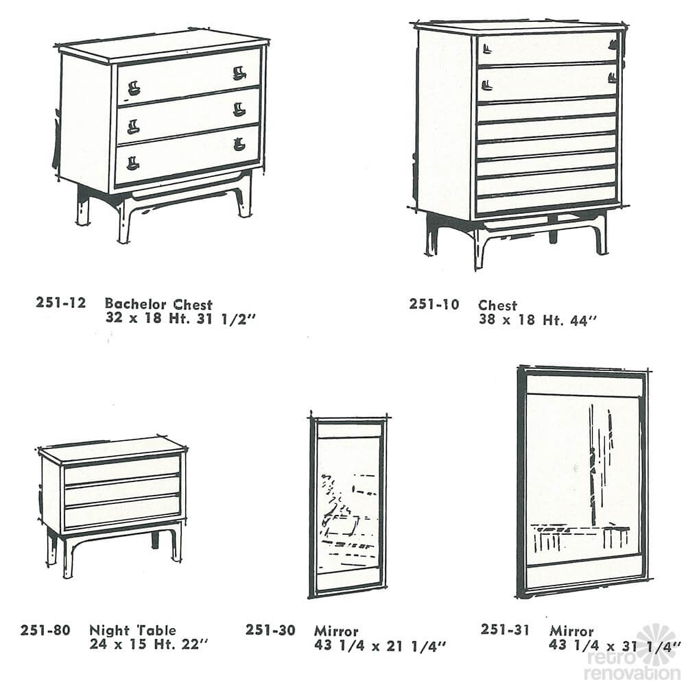 Stanley Furniture\'s American Forum line - a 12-page catalog from ...