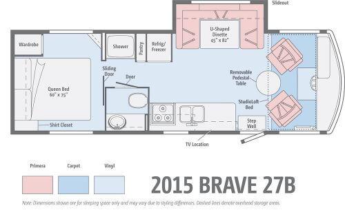 Retro-camper-floorplan-winnebago-brave