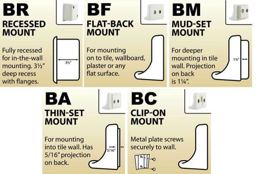 Ceramic-bathroom-fixture-mounts
