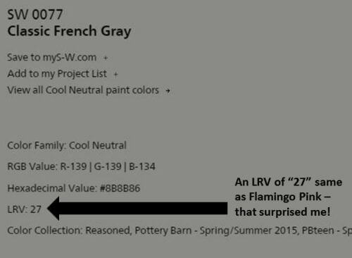 classic-french-gray-sherwin-williams