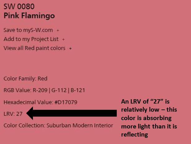 Sherwin Williams Pink Flamingo