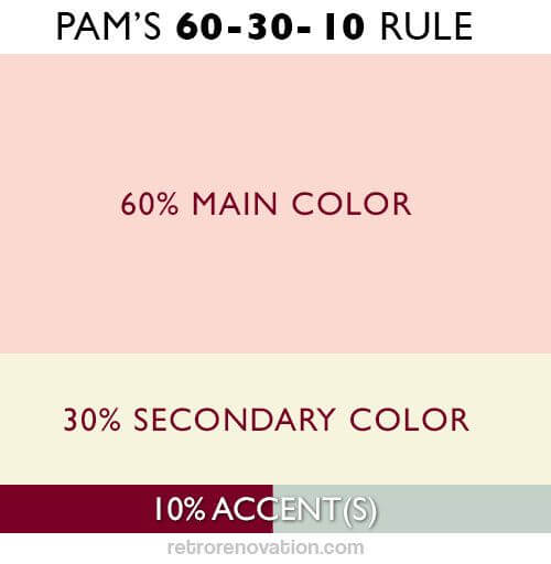 decorating color rule