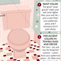 bathroom-decorating-graphic