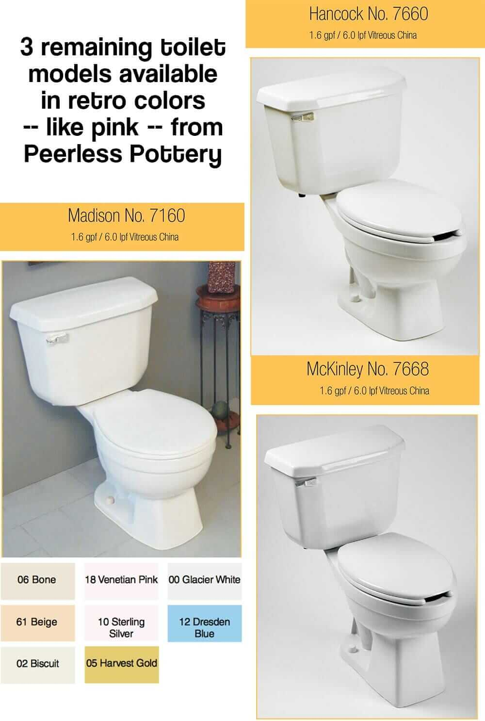 Inspirational In the last few years getting a new toilet in retro colors u like pink blue beige or harvest gold u seems to be being more and more of a challenge