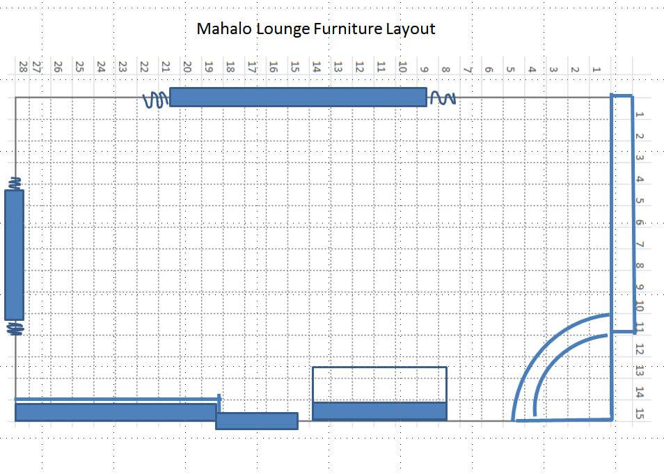 Three ways to do the bar area in my mahalo lounge which for Grid room