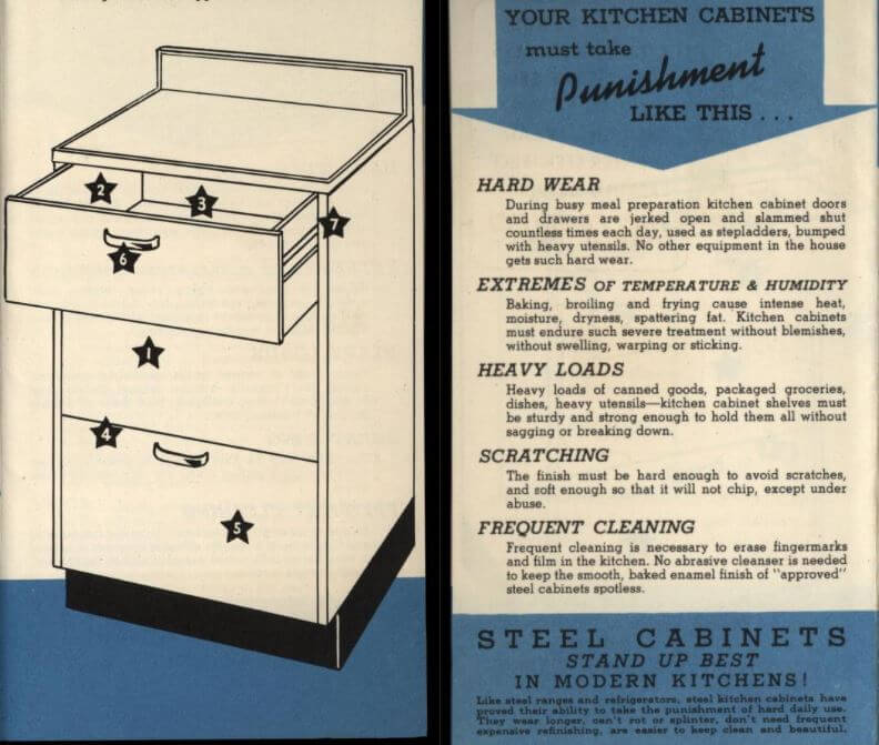Our 85th Brand Of Vintage Steel Kitchen Cabinets Humphryes Manufacturing Co Of Mansfield Ohio