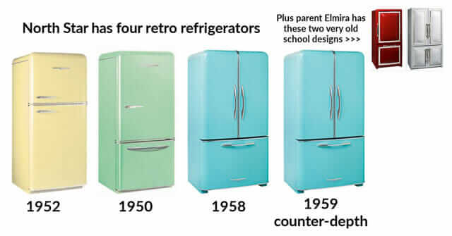 Retro Refrigerator Buying Guide -- 8 Great Options at Your